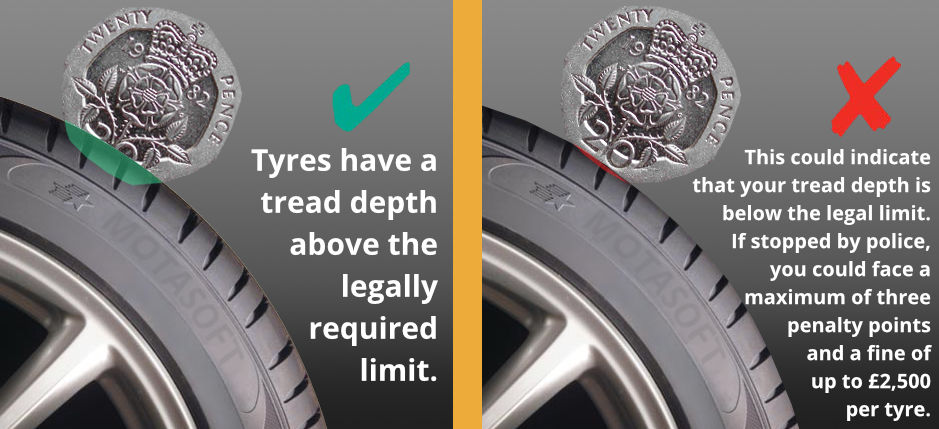 20p tyre tread depth - Tyres Drumchapel